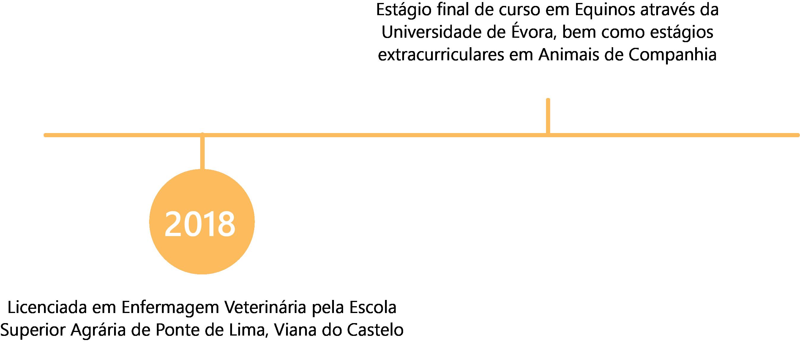 formacao elisa horizontal
